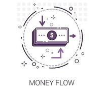 Resized money flow index